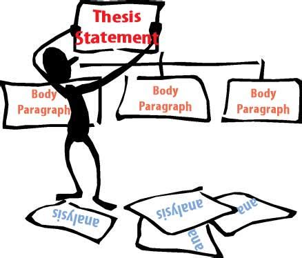 How to conclude a literature review essay